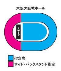 oosakajouho-rugoldencirclezasekihyou.png